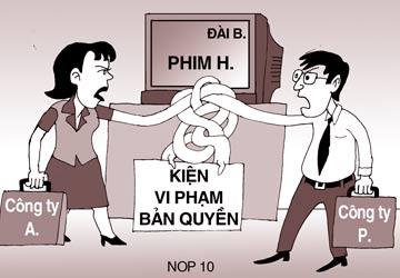 Kiện vi phạm bản quyền sở hữu trí tuệ