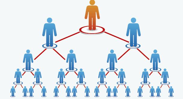 Muốn đăng ký hoạt độngbán hàng đa cấp phải có vốn điều lệ từ 10 tỷ đồng trở lên-sblaw